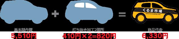 (例) 91x55mmの車形名刺・サンプルイメージ