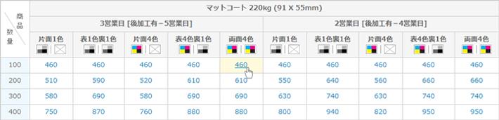 名刺価格表イメージ