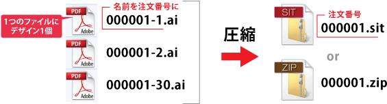 例)入稿データ・PDF