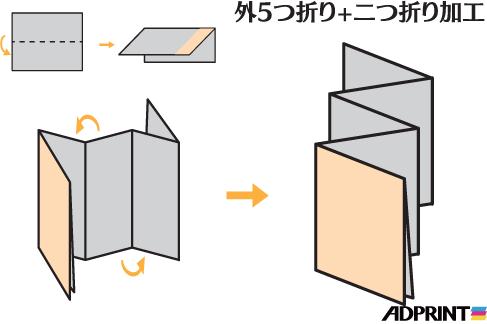 外5つ折り+二つ折り加工