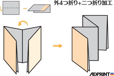 外4つ折り+二つ折り加工