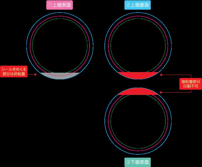 2層シール / サンプルイメージ